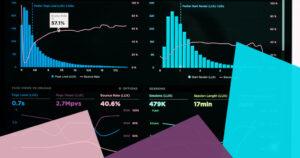Effektive Digitale KPI 2021
